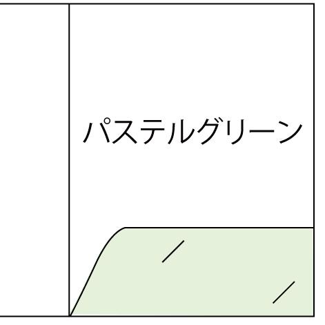 mupgurin